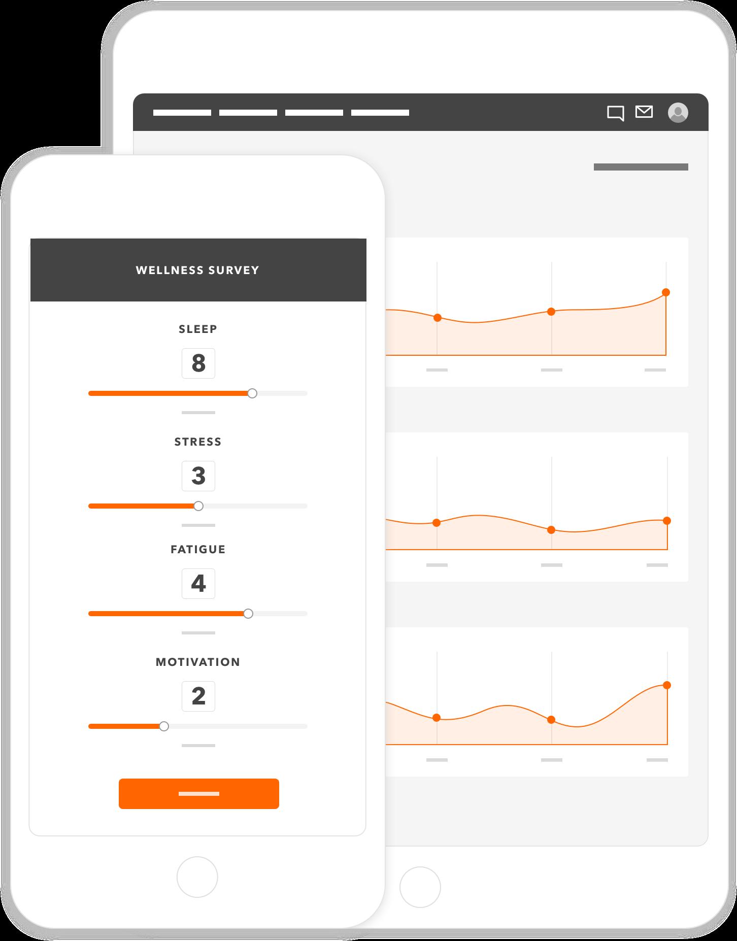 Wellness Survey - Ipad+Phone